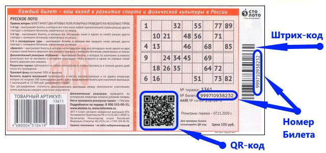 Особенности лотереи «Русское лото»
