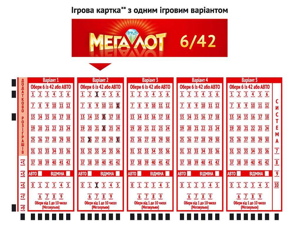 Как выглядит билет Мегалот